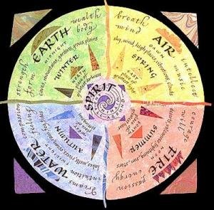earth-air-fire-water-spirit-wheel