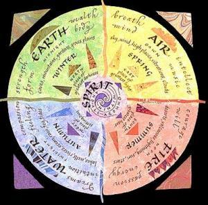 earth-air-fire-water-spirit-wheel